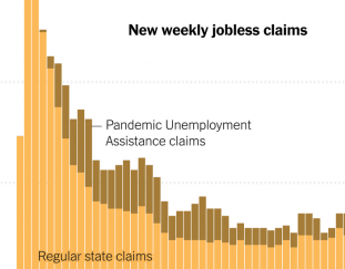 unemployment-claims-drop-to-a-pandemic-low-as-reopenings-offer-hope
