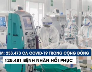 tp-hcm-253-473-ca-covid-19-trong-cong-dong-125-481-benh-nhan-hoi-phuc